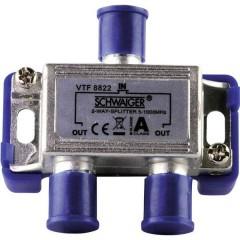 VTF8822 Distributore TV via cavo 2 vie 5 - 1000 MHz
