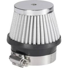 CF 1:5, 1:6 Alluminio Filtro elaborazione Titanio