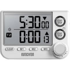 EDT 8002 Timer Bianco digitale