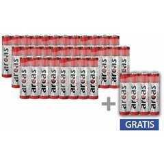 Batteria Ministilo (AAA) Alcalina/manganese 1.5 V 36 pz.